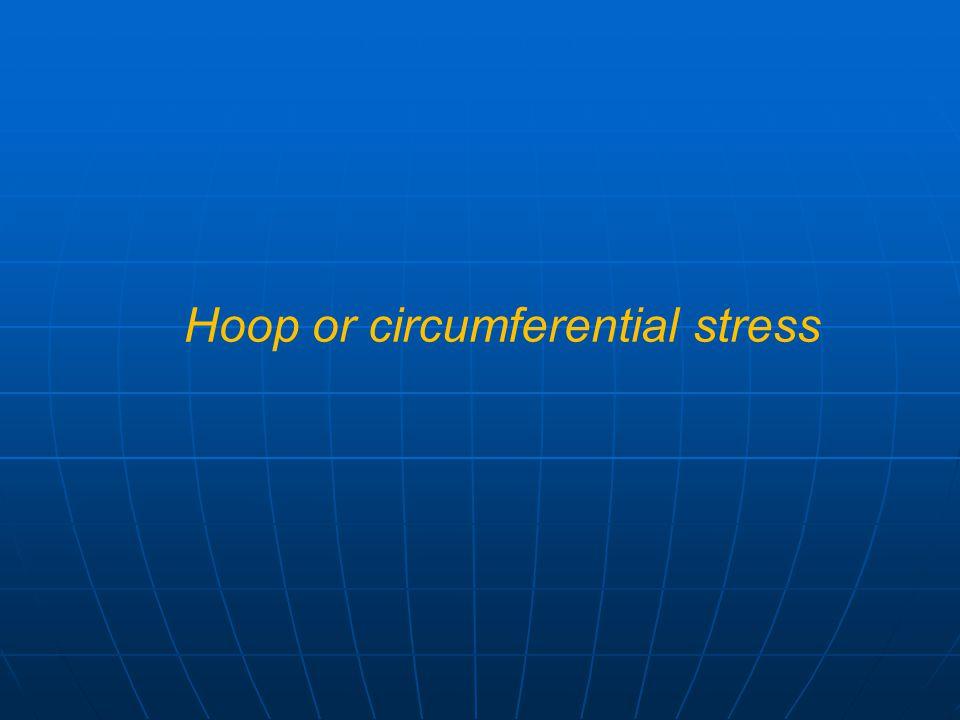 Hoop or circumferential stress