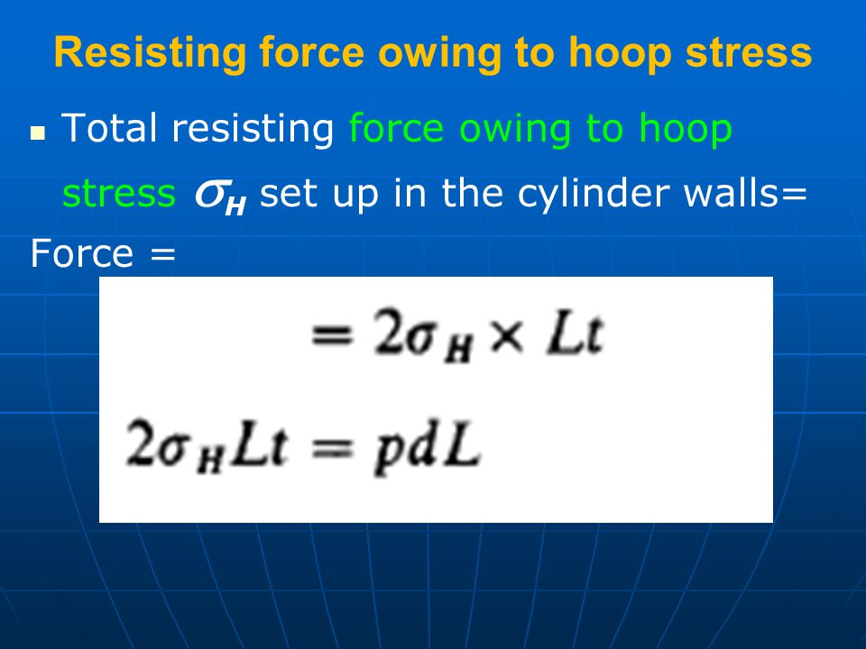 Resisting force owing to hoop stress Total resisting force owing to hoop stress H set up in the cylinder walls= Force =