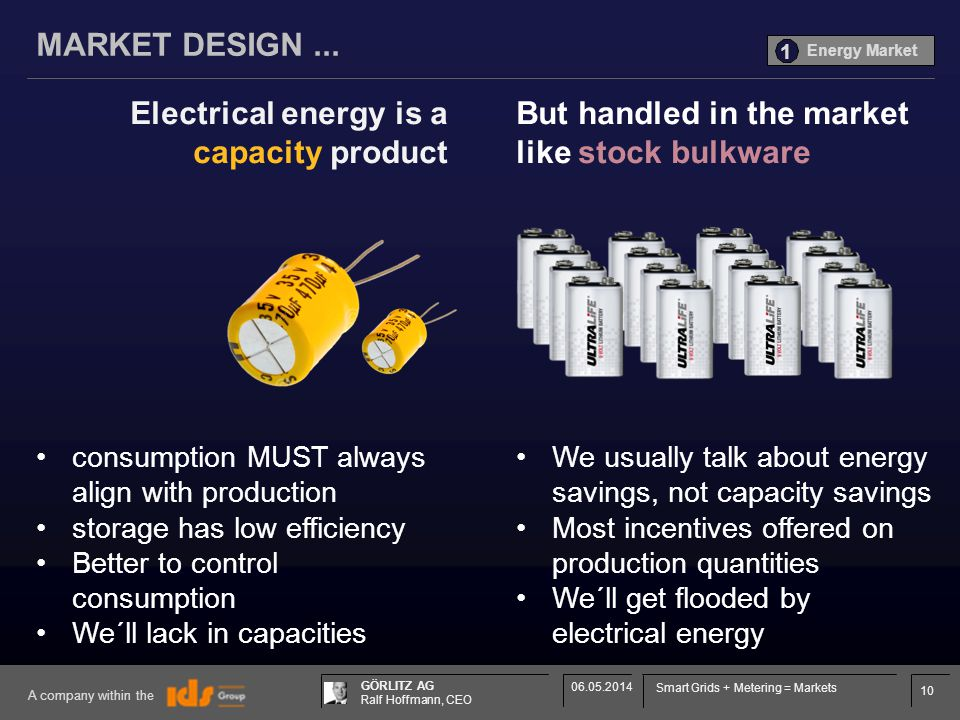 10 GÖRLITZ AG Ralf Hoffmann, CEO A company within the 06.05.2014 Smart Grids + Metering = Markets MARKET DESIGN... Electrical energy is a capacity pro