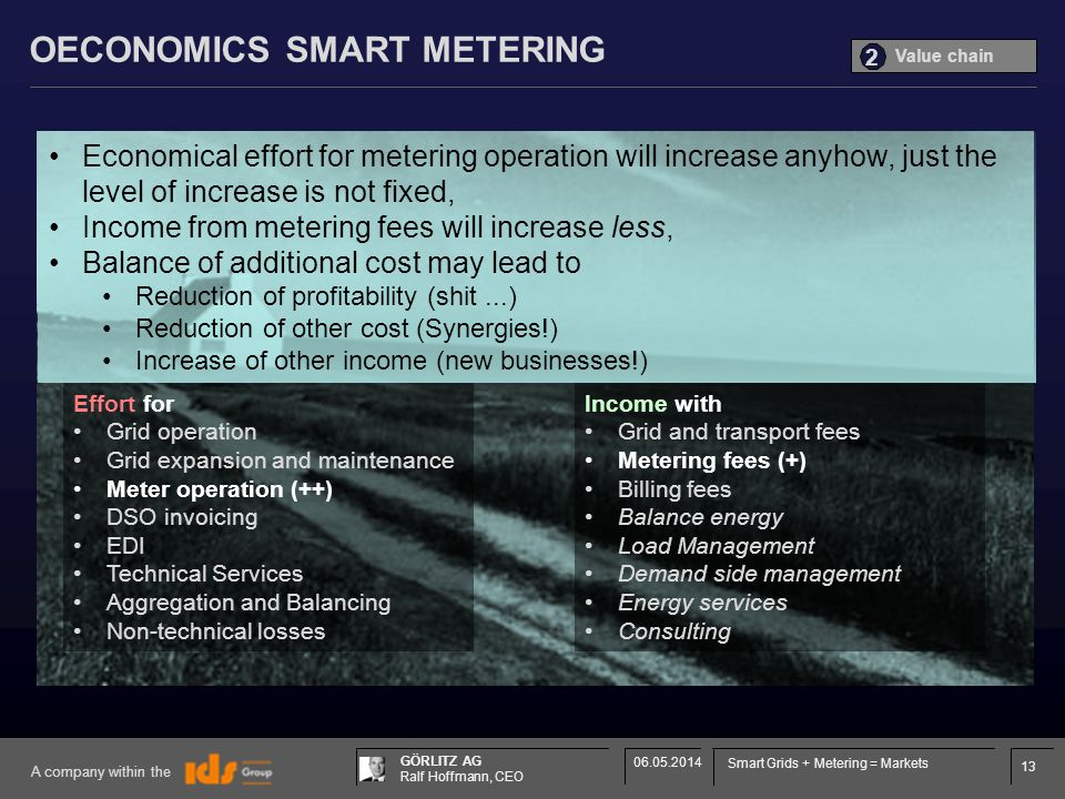 13 GÖRLITZ AG Ralf Hoffmann, CEO A company within the 06.05.2014 Smart Grids + Metering = Markets OECONOMICS SMART METERING Effort for Grid operation Grid expansion and maintenance Meter operation (++) DSO invoicing EDI Technical Services Aggregation and Balancing Non-technical losses Income with Grid and transport fees Metering fees (+) Billing fees Balance energy Load Management Demand side management Energy services Consulting Economical effort for metering operation will increase anyhow, just the level of increase is not fixed, Income from metering fees will increase less, Balance of additional cost may lead to Reduction of profitability (shit...) Reduction of other cost (Synergies!) Increase of other income (new businesses!) Value chain 2