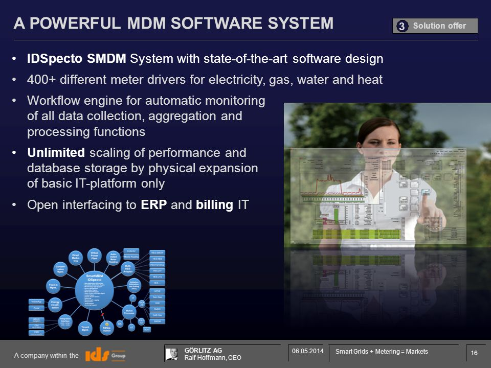16 GÖRLITZ AG Ralf Hoffmann, CEO A company within the 06.05.2014 Smart Grids + Metering = Markets A POWERFUL MDM SOFTWARE SYSTEM IDSpecto SMDM System
