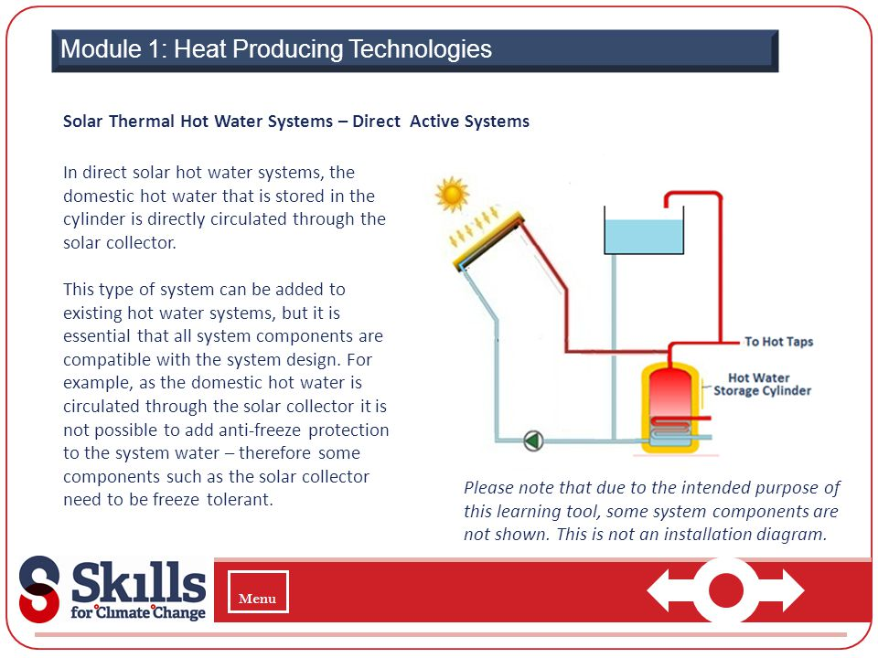 Module 1: Heat Producing Technologies Solar Thermal Hot Water Systems – Direct Active Systems In direct solar hot water systems, the domestic hot wate