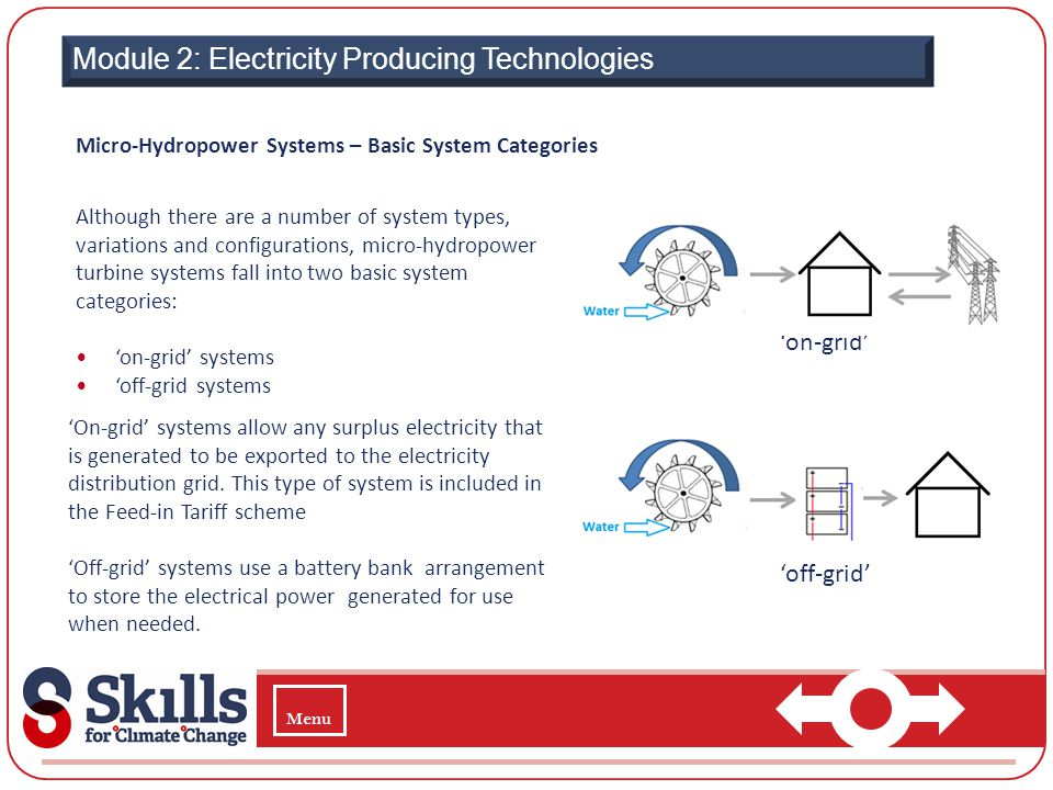 Module 2: Electricity Producing Technologies Micro-Hydropower Systems – Basic System Categories Although there are a number of system types, variation