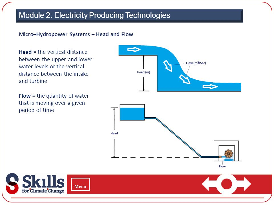 Module 2: Electricity Producing Technologies Micro–Hydropower Systems – Head and Flow Head = the vertical distance between the upper and lower water l