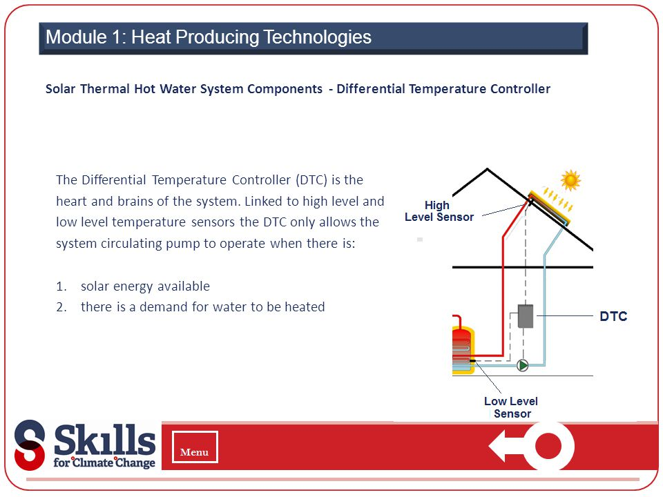 Module 1: Heat Producing Technologies Solar Thermal Hot Water System Components - Differential Temperature Controller The Differential Temperature Con