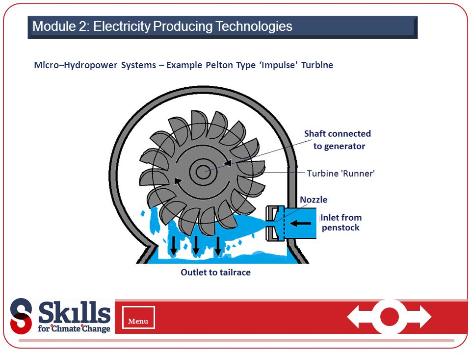 Module 2: Electricity Producing Technologies Micro–Hydropower Systems – Example Pelton Type Impulse Turbine