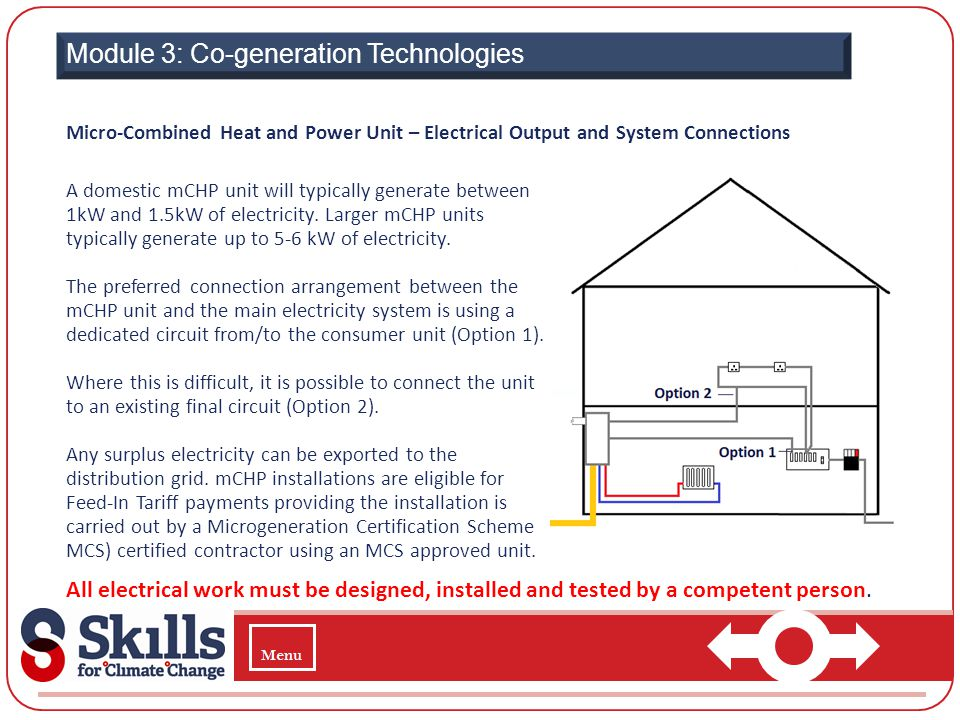 Module 3: Co-generation Technologies Micro-Combined Heat and Power Unit – Electrical Output and System Connections A domestic mCHP unit will typically