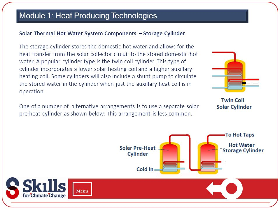 Module 1: Heat Producing Technologies Solar Thermal Hot Water System Components – Storage Cylinder The storage cylinder stores the domestic hot water