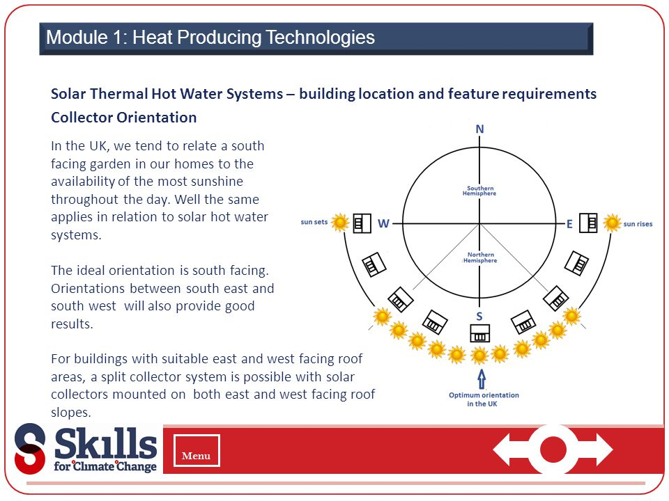 Module 1: Heat Producing Technologies Solar Thermal Hot Water Systems – building location and feature requirements Collector Orientation In the UK, we