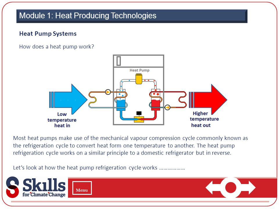 Module 1: Heat Producing Technologies Heat Pump Systems How does a heat pump work? Most heat pumps make use of the mechanical vapour compression cycle