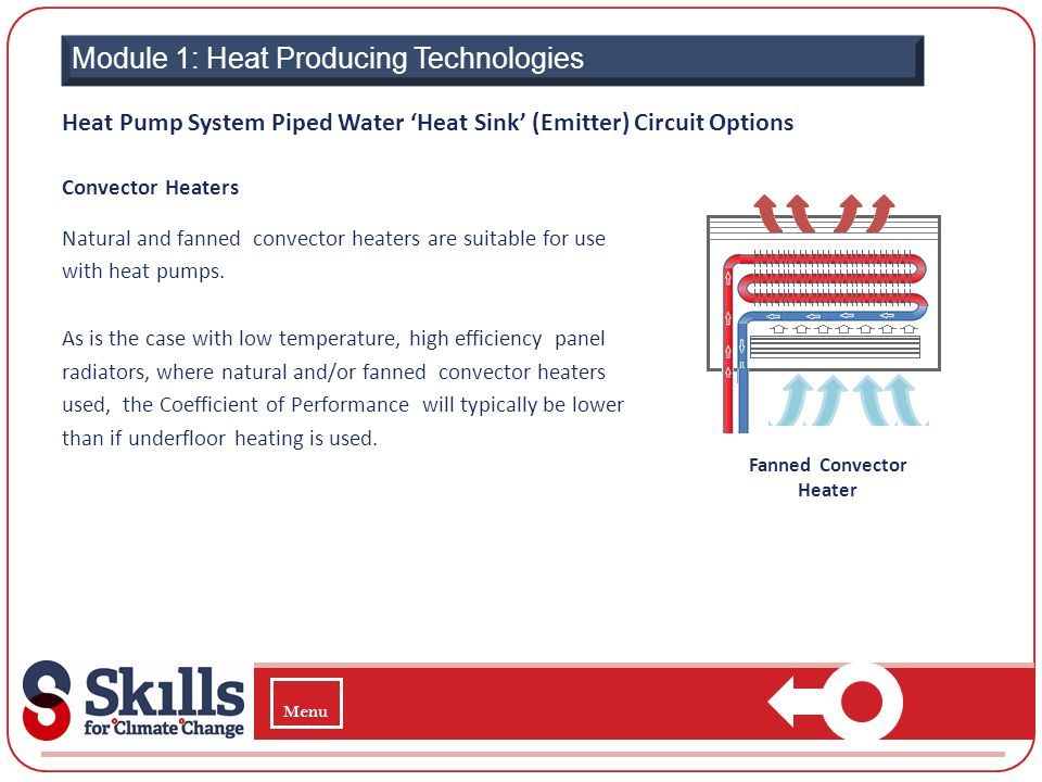 Module 1: Heat Producing Technologies Convector Heaters Natural and fanned convector heaters are suitable for use with heat pumps. As is the case with