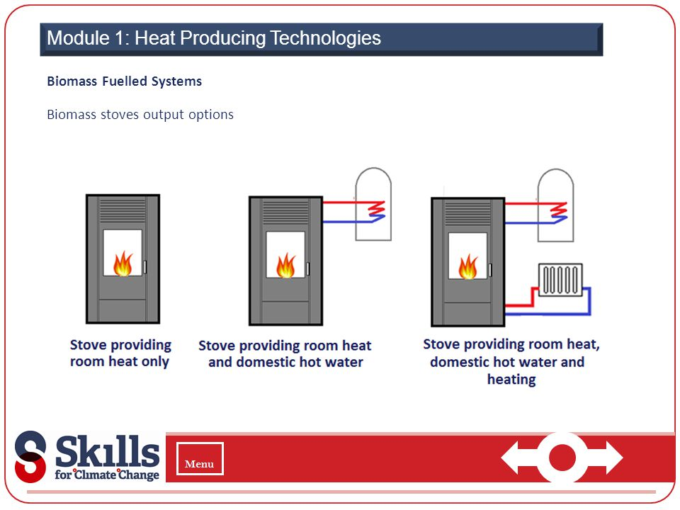 Module 1: Heat Producing Technologies Biomass Fuelled Systems Biomass stoves output options