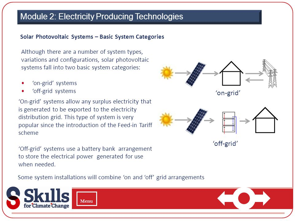 Module 2: Electricity Producing Technologies Solar Photovoltaic Systems – Basic System Categories Although there are a number of system types, variati