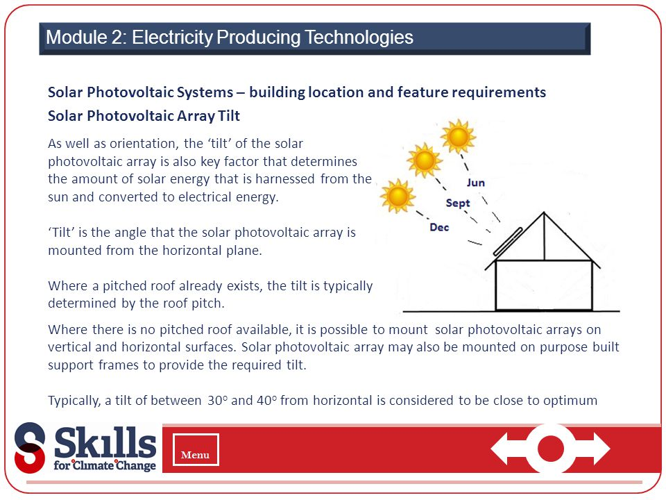 Module 2: Electricity Producing Technologies Solar Photovoltaic Systems – building location and feature requirements Solar Photovoltaic Array Tilt As