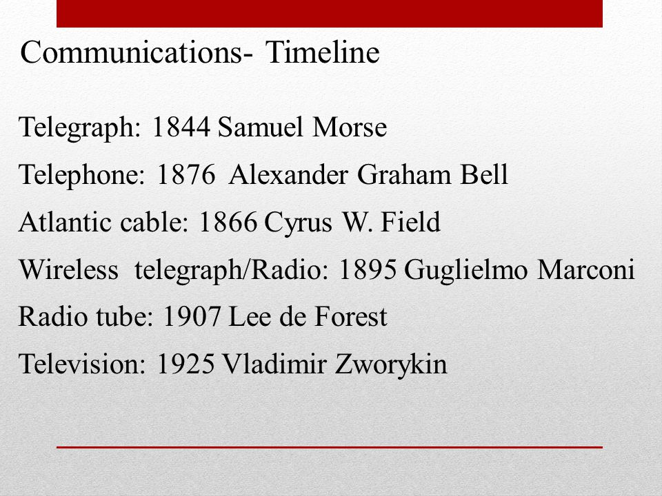 Communications- Timeline Telegraph: 1844 Samuel Morse Telephone: 1876 Alexander Graham Bell Atlantic cable: 1866 Cyrus W. Field Wireless telegraph/Rad