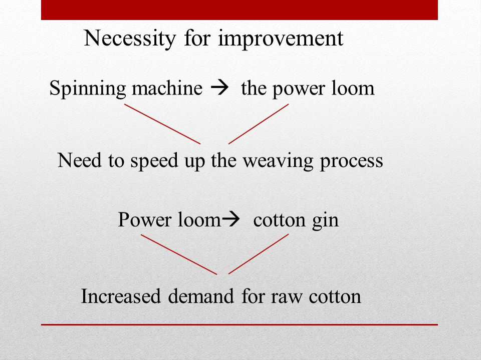 Spinning machine the power loom Need to speed up the weaving process Power loom cotton gin Increased demand for raw cotton Necessity for improvement