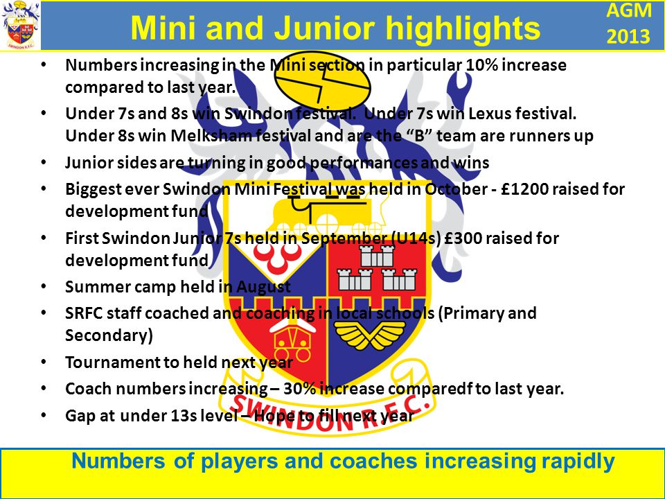 AGM 2013 Mini and Junior highlights Numbers of players and coaches increasing rapidly Numbers increasing in the Mini section in particular 10% increase compared to last year.