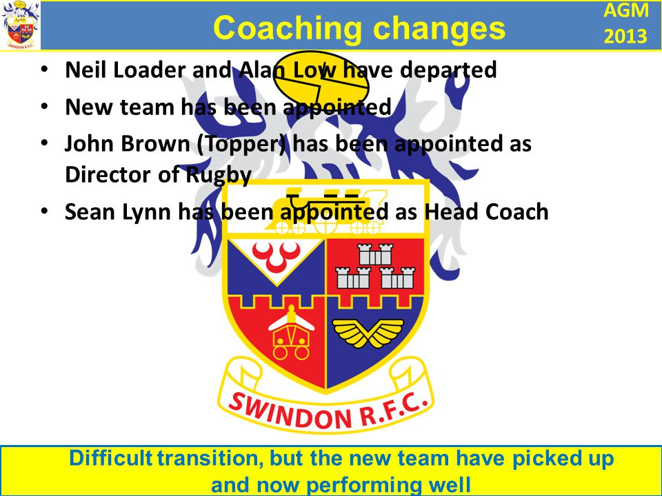 AGM 2013 Coaching changes Difficult transition, but the new team have picked up and now performing well Neil Loader and Alan Low have departed New team has been appointed John Brown (Topper) has been appointed as Director of Rugby Sean Lynn has been appointed as Head Coach
