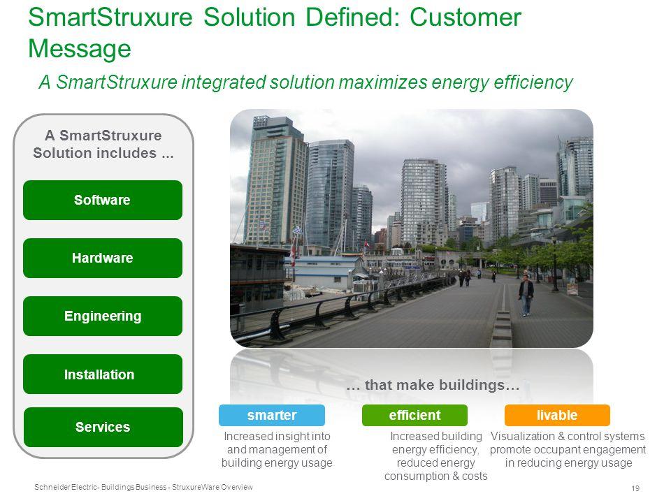Schneider Electric 19 - Buildings Business - StruxureWare Overview A SmartStruxure Solution includes... smarter efficientlivable Increased insight int