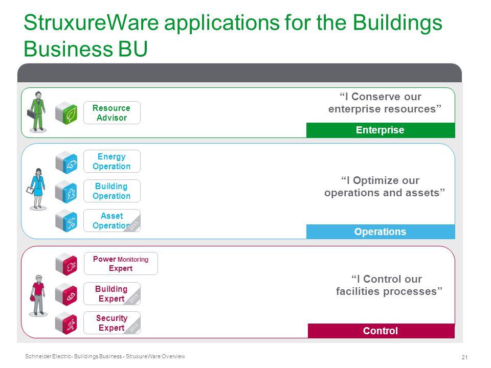 Schneider Electric 21 - Buildings Business - StruxureWare Overview StruxureWare applications for the Buildings Business BU Operations Energy Operation