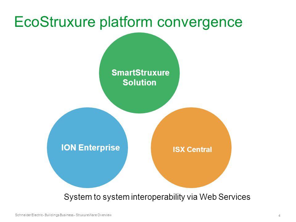 Schneider Electric 4 - Buildings Business - StruxureWare Overview EcoStruxure platform convergence ION Enterprise SmartStruxure Solution ISX Central S