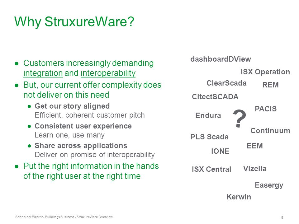 Schneider Electric 8 - Buildings Business - StruxureWare Overview Why StruxureWare? Customers increasingly demanding integration and interoperability