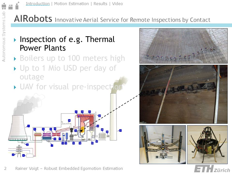 Autonomous Systems Lab Zürich Inspection of e.g. Thermal Power Plants Boilers up to 100 meters high Up to 1 Mio USD per day of outage UAV for visual p