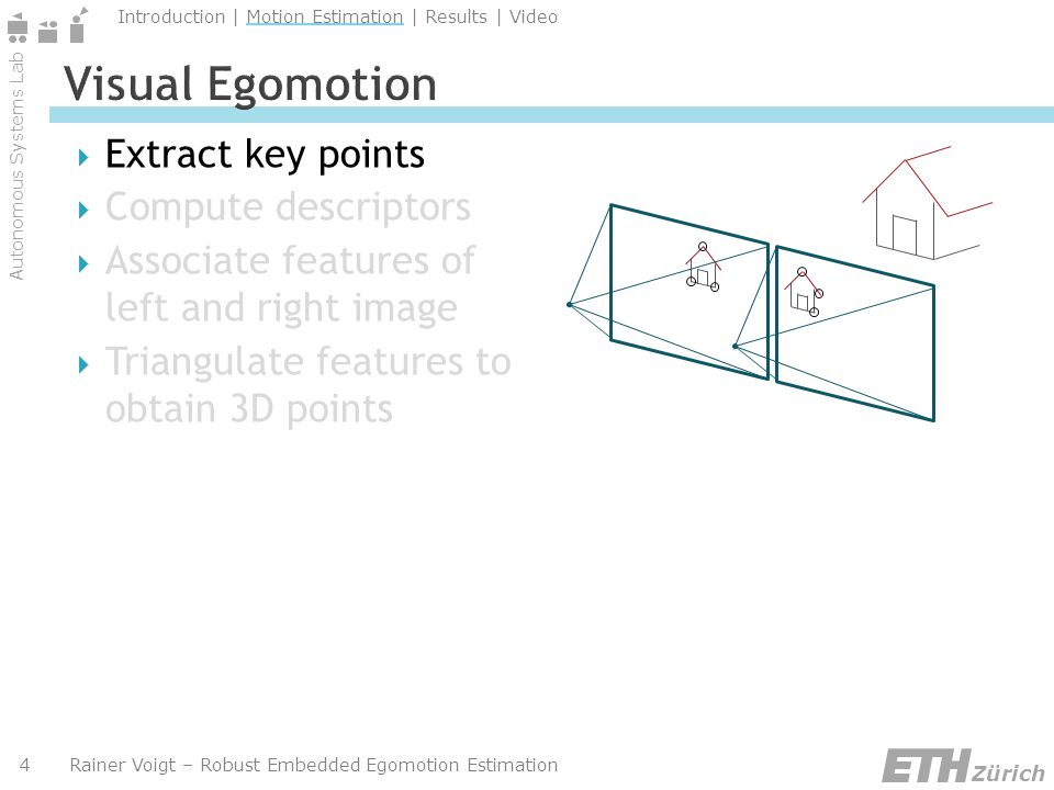 Autonomous Systems Lab Zürich Extract key points Compute descriptors Associate features of left and right image Triangulate features to obtain 3D points Introduction | Motion Estimation | Results | Video Rainer Voigt – Robust Embedded Egomotion Estimation5