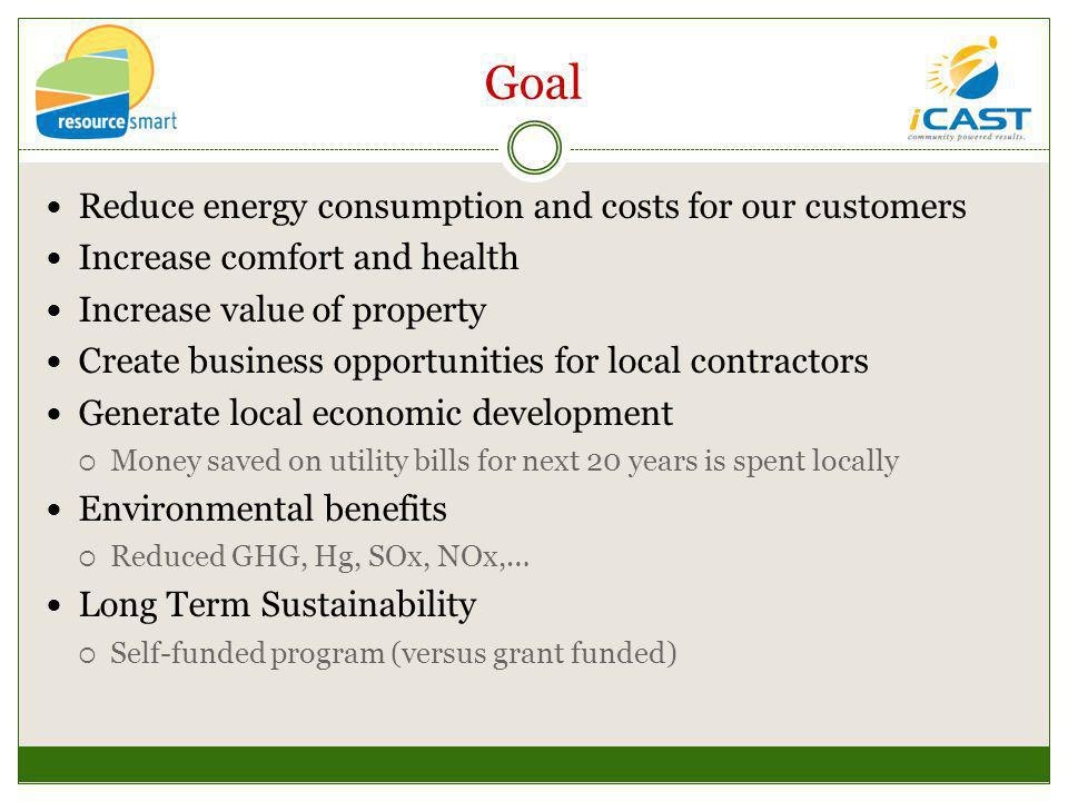 Goal Reduce energy consumption and costs for our customers Increase comfort and health Increase value of property Create business opportunities for local contractors Generate local economic development Money saved on utility bills for next 20 years is spent locally Environmental benefits Reduced GHG, Hg, SOx, NOx,… Long Term Sustainability Self-funded program (versus grant funded)