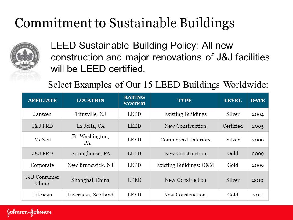 LEED Sustainable Building Policy: All new construction and major renovations of J&J facilities will be LEED certified. AFFILIATELOCATION RATING SYSTEM