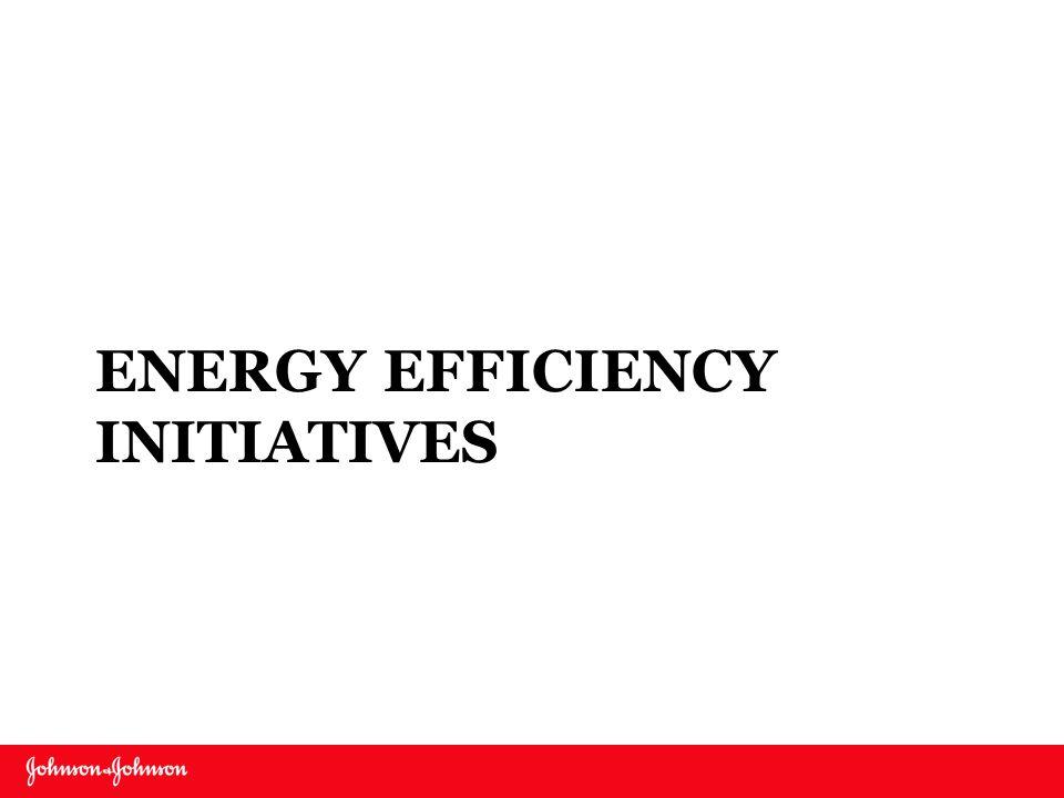 ENERGY EFFICIENCY INITIATIVES