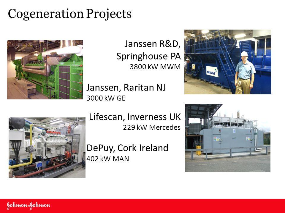 Janssen R&D, Springhouse PA 3800 kW MWM Janssen, Raritan NJ 3000 kW GE Lifescan, Inverness UK 229 kW Mercedes DePuy, Cork Ireland 402 kW MAN Cogenerat