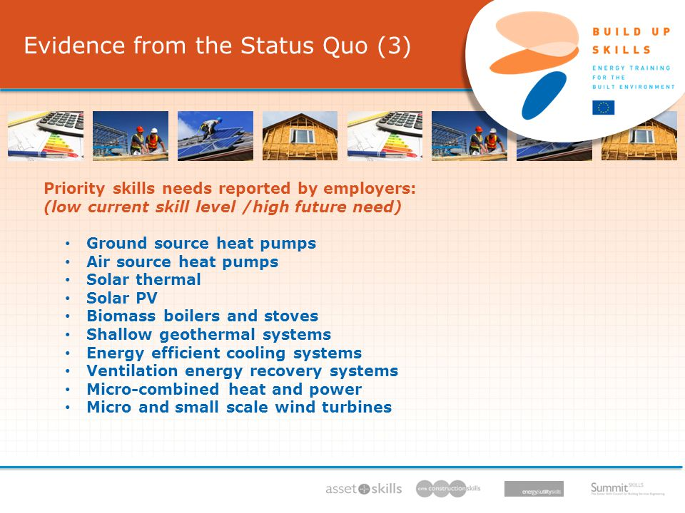 Evidence from the Status Quo (3) IEE/11/BW1/479/S , 11/ /13, Priority skills needs reported by employers: (low current skill level /high future need) Ground source heat pumps Air source heat pumps Solar thermal Solar PV Biomass boilers and stoves Shallow geothermal systems Energy efficient cooling systems Ventilation energy recovery systems Micro-combined heat and power Micro and small scale wind turbines