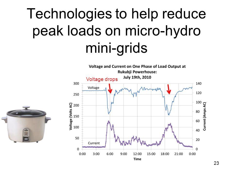 Technologies to help reduce peak loads on micro-hydro mini-grids 23 Voltage drops
