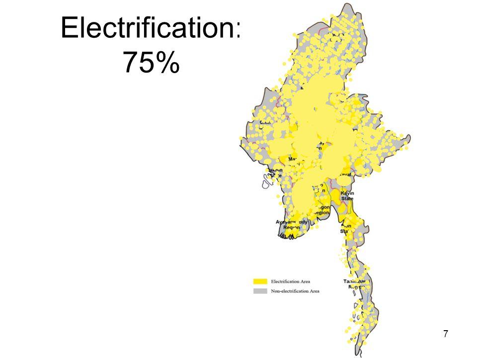 Electrification: 75% 7