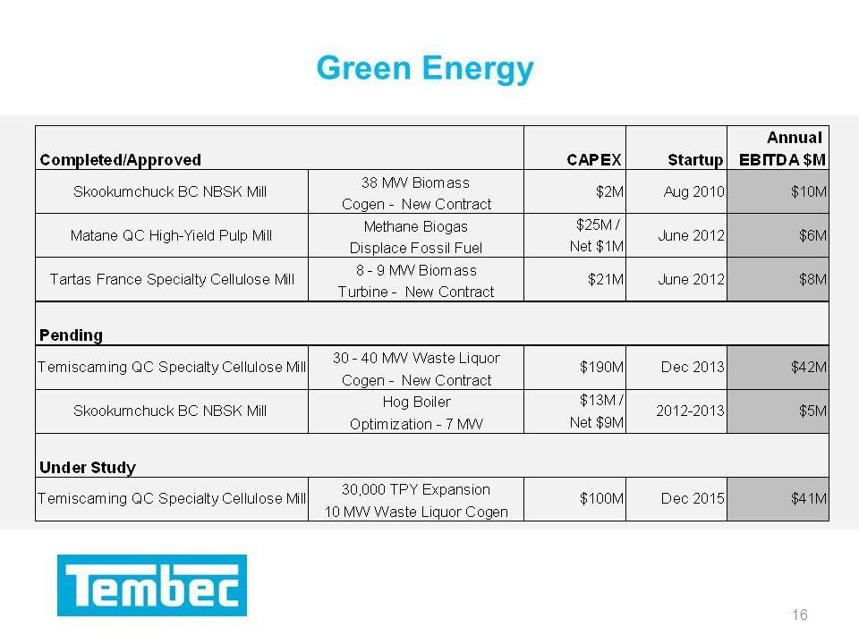 16 Green Energy 16