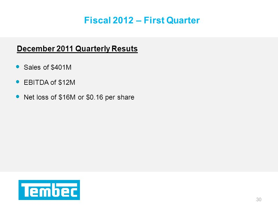30 Fiscal 2012 – First Quarter 30 Sales of $401M EBITDA of $12M Net loss of $16M or $0.16 per share December 2011 Quarterly Resuts