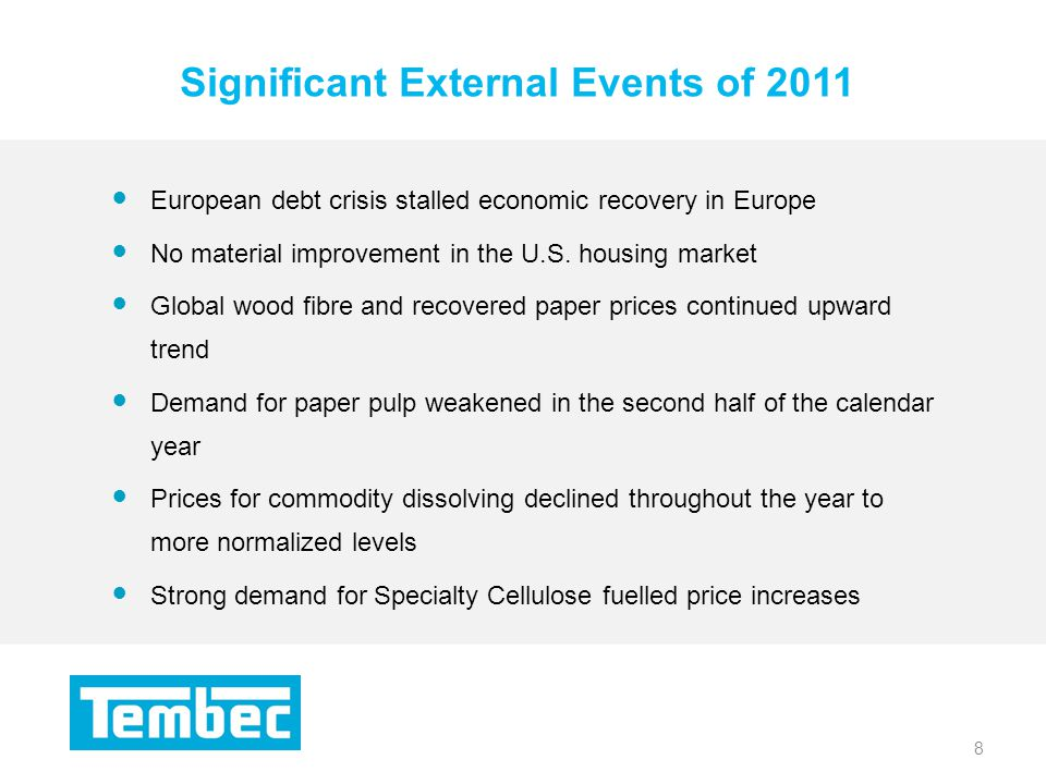8 Significant External Events of 2011 8 European debt crisis stalled economic recovery in Europe No material improvement in the U.S.