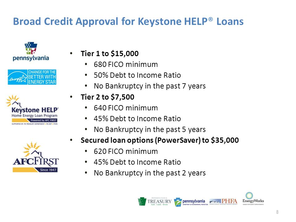 Broad Credit Approval for Keystone HELP® Loans Tier 1 to $15,000 680 FICO minimum 50% Debt to Income Ratio No Bankruptcy in the past 7 years Tier 2 to $7,500 640 FICO minimum 45% Debt to Income Ratio No Bankruptcy in the past 5 years Secured loan options (PowerSaver) to $35,000 620 FICO minimum 45% Debt to Income Ratio No Bankruptcy in the past 2 years 8