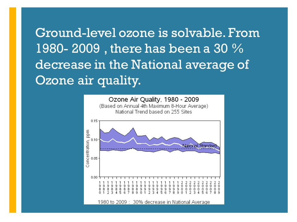 + Ground-level ozone is solvable.
