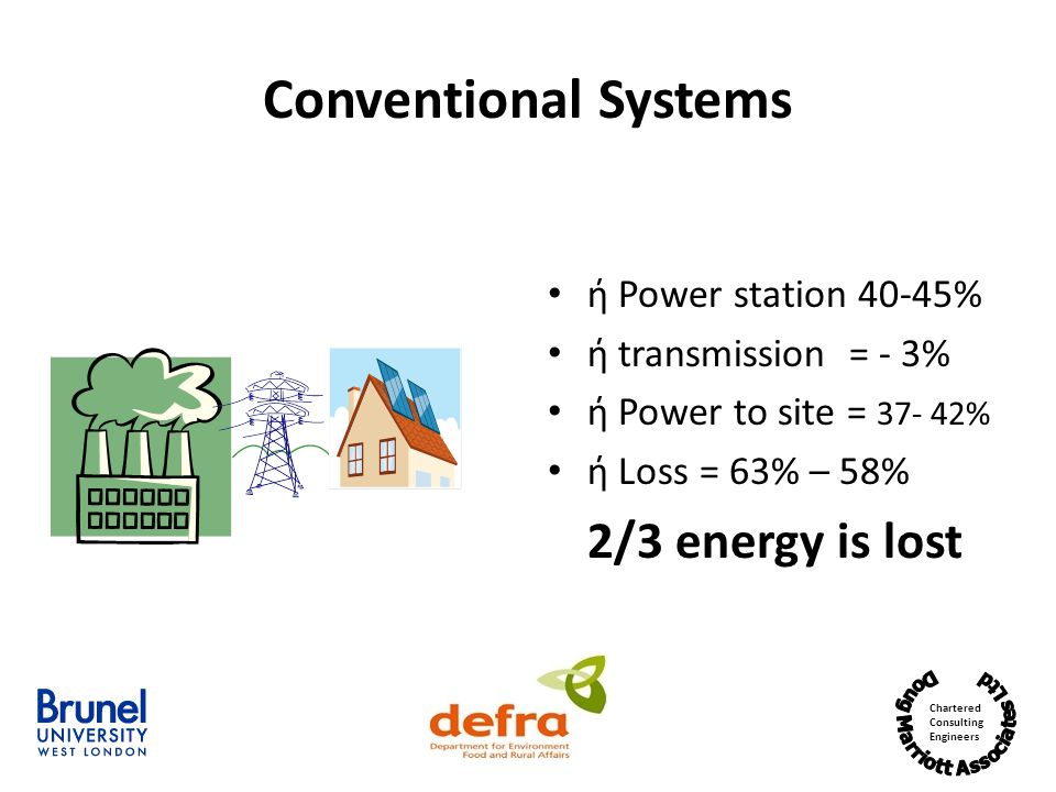 Chartered Consulting Engineers Conventional Systems ή Power station 40-45% ή transmission = - 3% ή Power to site = 37- 42% ή Loss = 63% – 58% 2/3 energy is lost