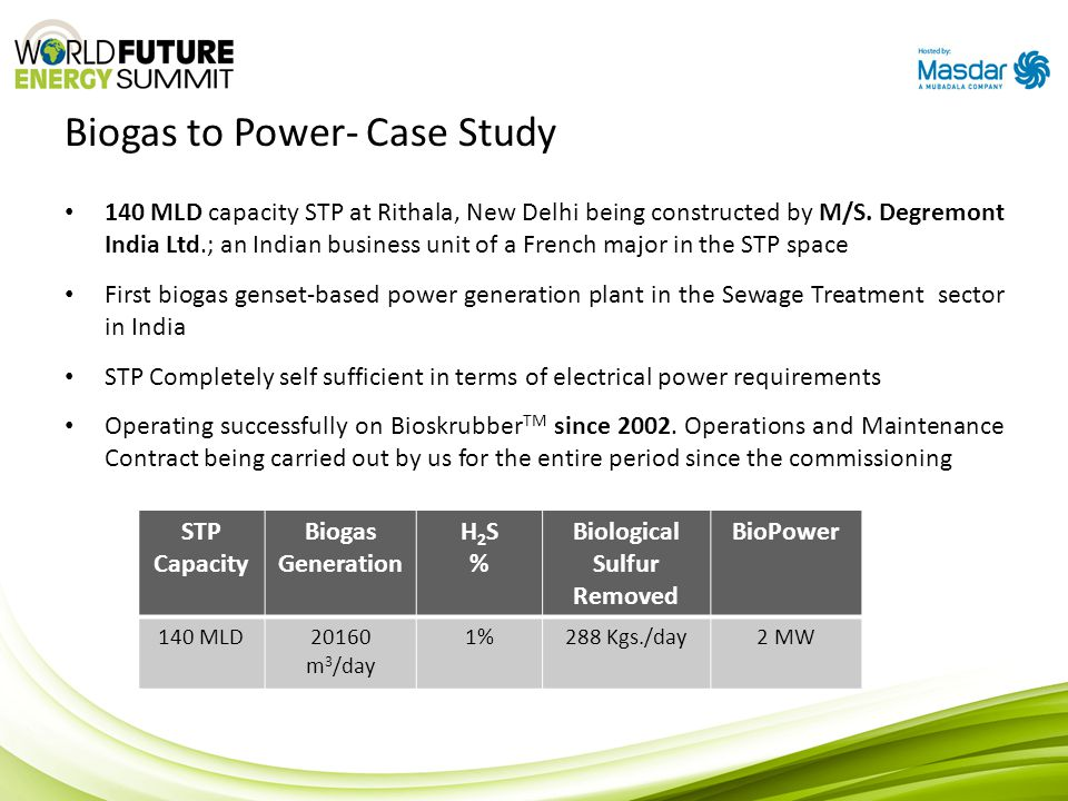 Biogas to Power- Case Study STP Capacity Biogas Generation H2S%H2S% Biological Sulfur Removed BioPower 140 MLD20160 m 3 /day 1%288 Kgs./day2 MW 140 ML