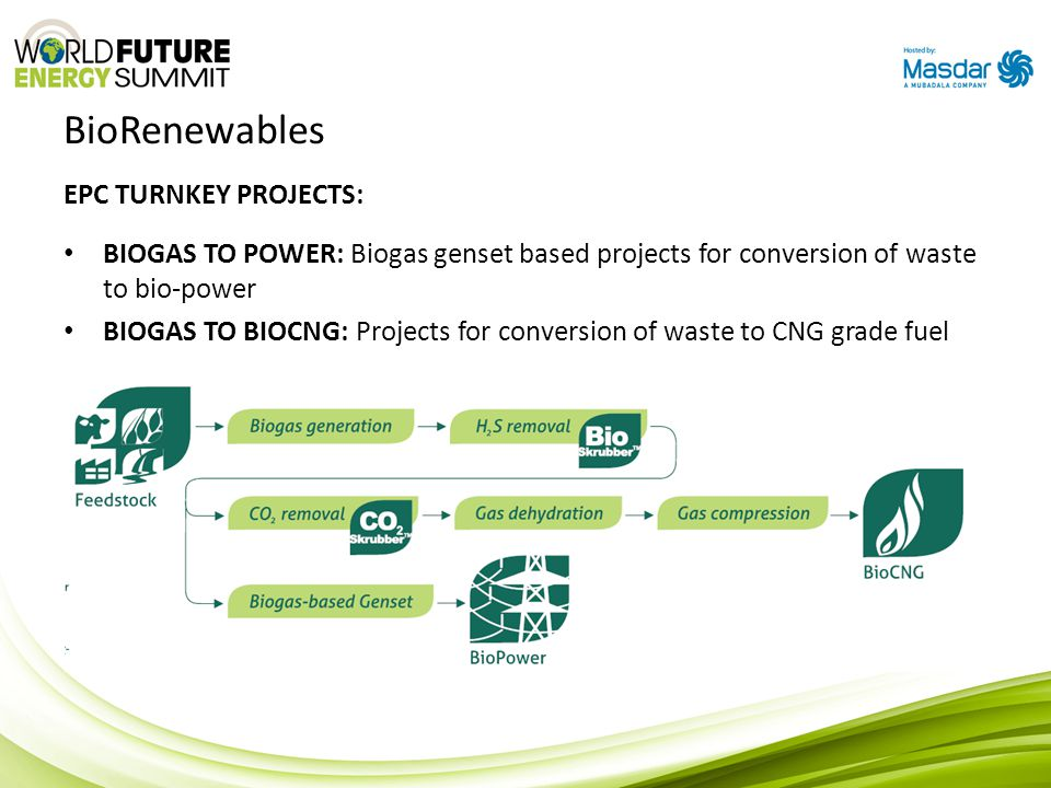 BioRenewables EPC TURNKEY PROJECTS: BIOGAS TO POWER: Biogas genset based projects for conversion of waste to bio-power BIOGAS TO BIOCNG: Projects for
