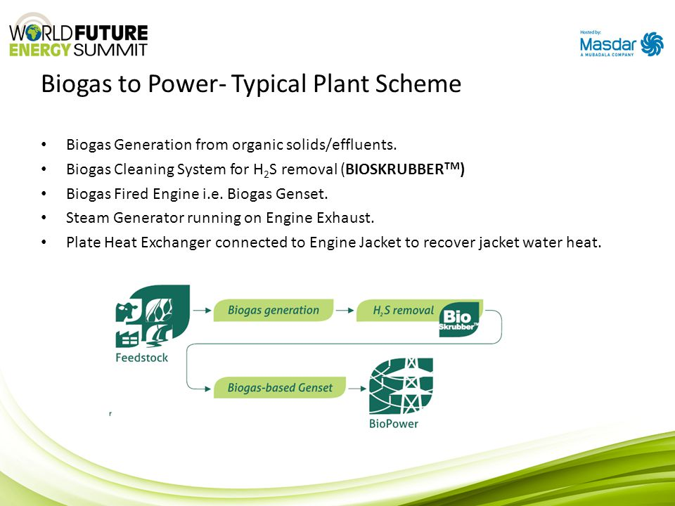 Biogas to Power- Typical Plant Scheme Biogas Generation from organic solids/effluents. Biogas Cleaning System for H 2 S removal (BIOSKRUBBER TM ) Biog