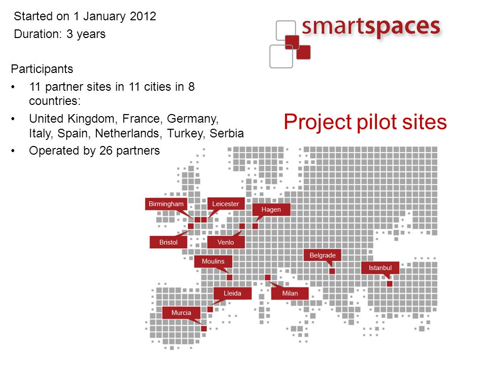Project pilot sites Started on 1 January 2012 Duration: 3 years Participants 11 partner sites in 11 cities in 8 countries: United Kingdom, France, Germany, Italy, Spain, Netherlands, Turkey, Serbia Operated by 26 partners