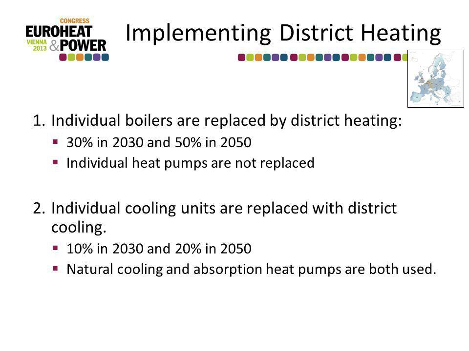 Implementing District Heating 1.Individual boilers are replaced by district heating: 30% in 2030 and 50% in 2050 Individual heat pumps are not replaced 2.Individual cooling units are replaced with district cooling.