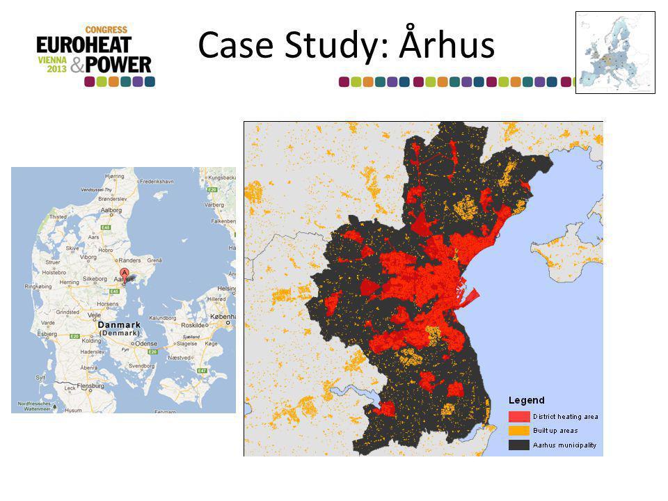 Case Study: Århus