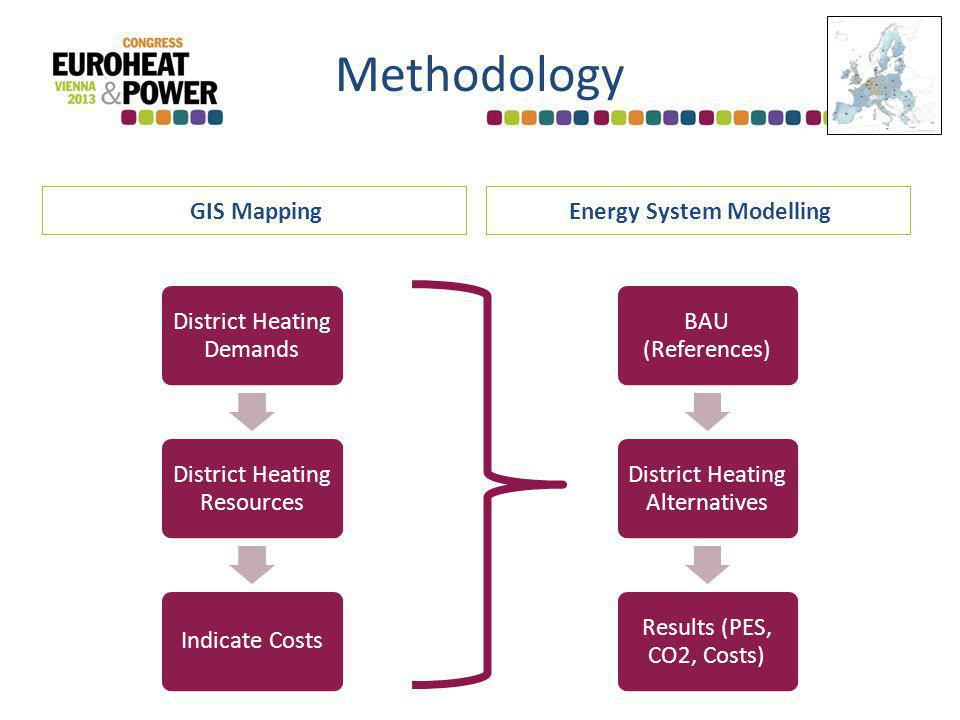 GIS MappingEnergy System Modelling District Heating Demands District Heating Resources Indicate Costs BAU (References) District Heating Alternatives Results (PES, CO2, Costs) Methodology