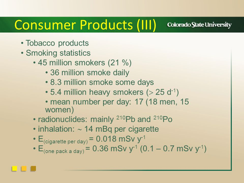 Tobacco products Smoking statistics 45 million smokers (21 %) 36 million smoke daily 8.3 million smoke some days 5.4 million heavy smokers ( 25 d -1 ) mean number per day: 17 (18 men, 15 women) radionuclides: mainly 210 Pb and 210 Po inhalation: 14 mBq per cigarette E (cigarette per day) = 0.018 mSv y -1 E (one pack a day) = 0.36 mSv y -1 (0.1 – 0.7 mSv y -1 ) Consumer Products (III)