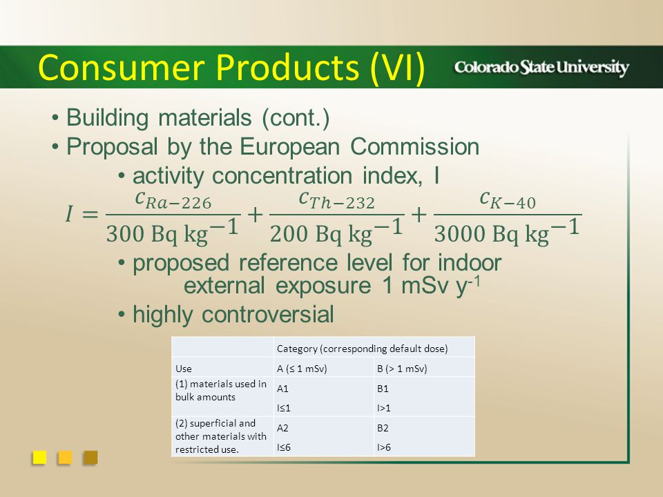 Consumer Products (VI) Category (corresponding default dose) UseA ( 1 mSv)B (> 1 mSv) (1) materials used in bulk amounts A1 I1 B1 I>1 (2) superficial and other materials with restricted use.